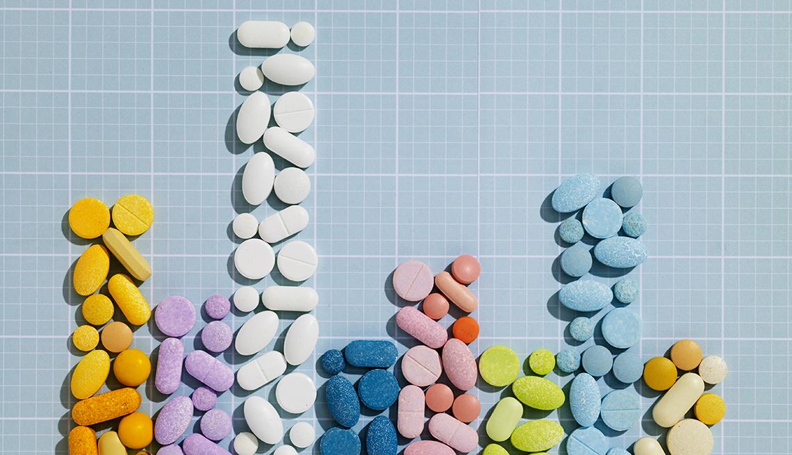 Gráfico de barras hecho de píldoras