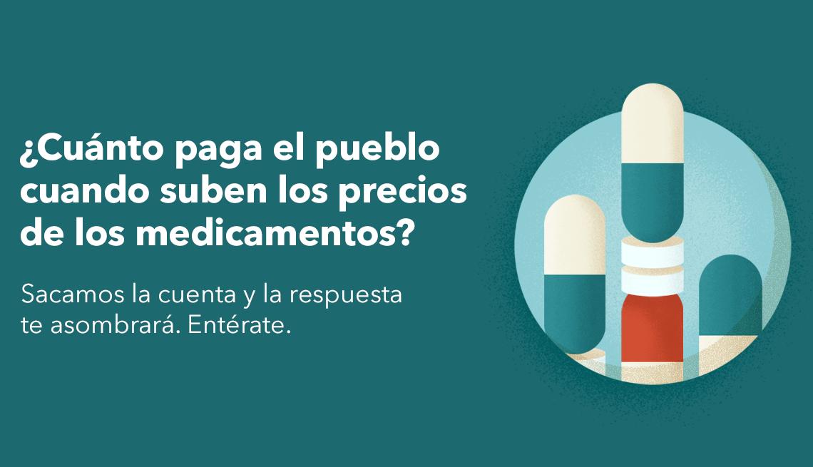 Cuánto paga el pueblo cuando suben los precios de los medicamentos?