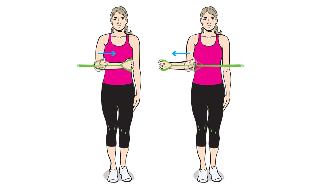 Rotaciones internas y externas del hombro