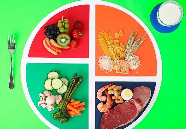 Plato de comida con alimentos ricos en vitaminas, proteínas, carbohidratos y fibra