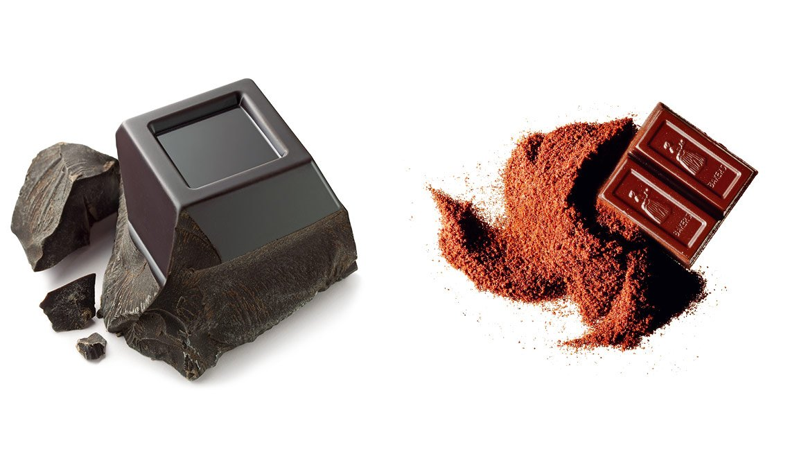 Chocolate oscuro versus chocolate claro