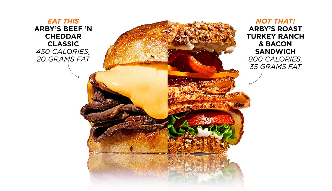 Aarp fast food discounts