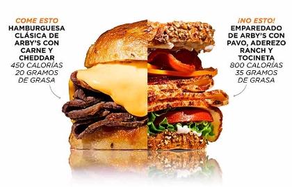 Gráfico de una hamburguesa y emparedado cortados a la mitad - Qué comer y qué no comer