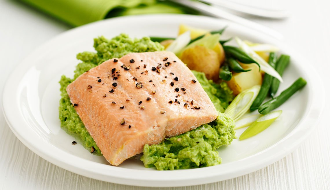 When to Eat What: Protein