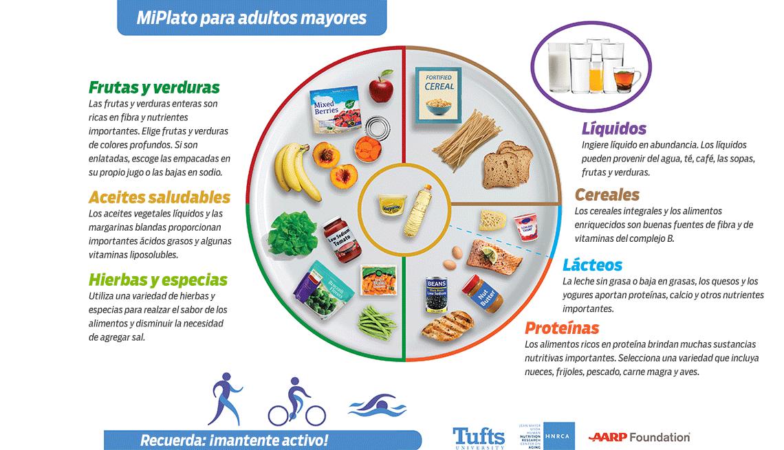Dieta baja en sal para el adulto mayor