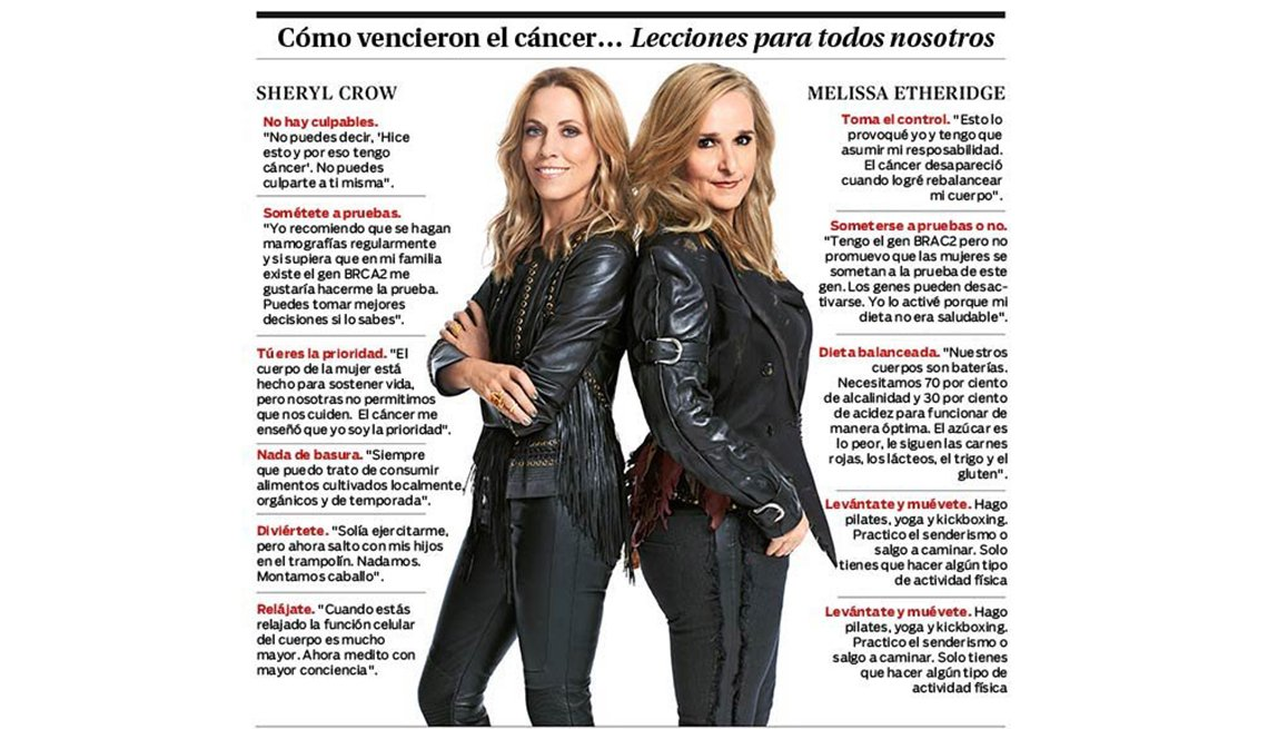 Datos sobre Sheryl Crow y Melissa Etheridge