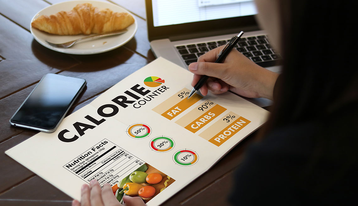 Calorie counting counter application