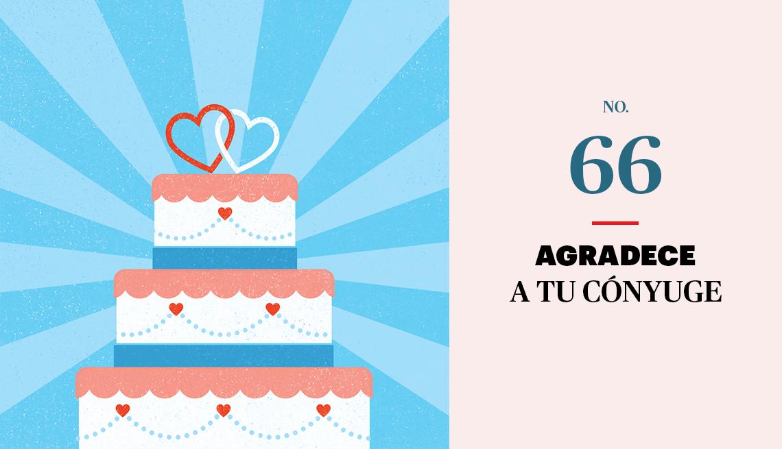 Gráfico de un pastel, agradece a tu pareja