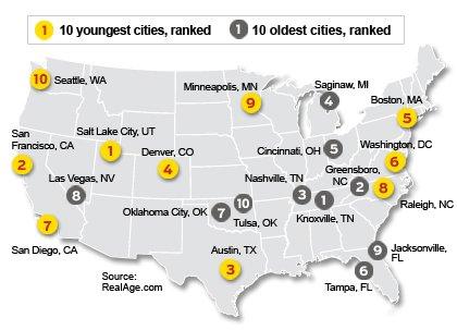 Healthiest unhealthiest cities retirement