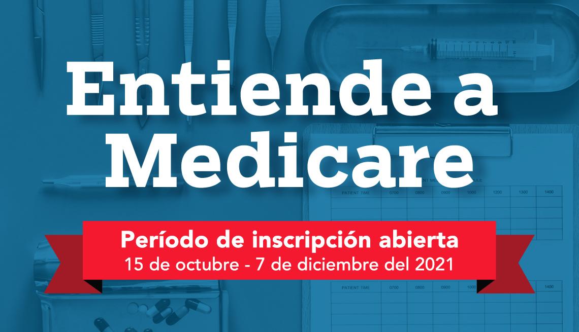 Período de inscripcion a Medicare