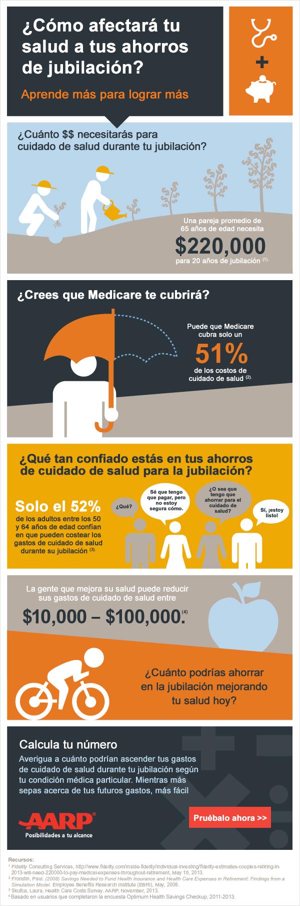 Infografía - ¿Cómo afectará tu salud a tus ahorros de jubilación?