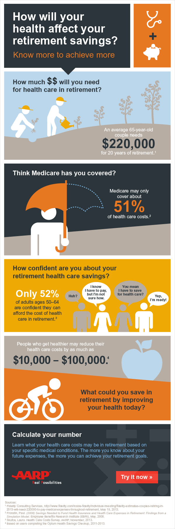 How will your health affect your retirement savings?