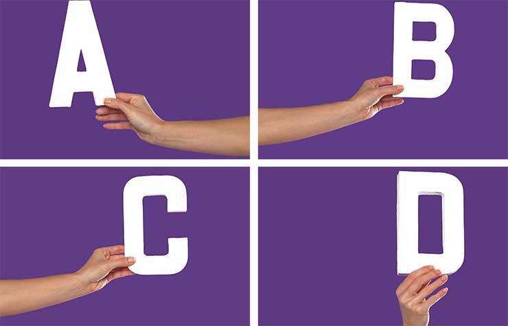 Guía de Medicare Parte A, B, C y D