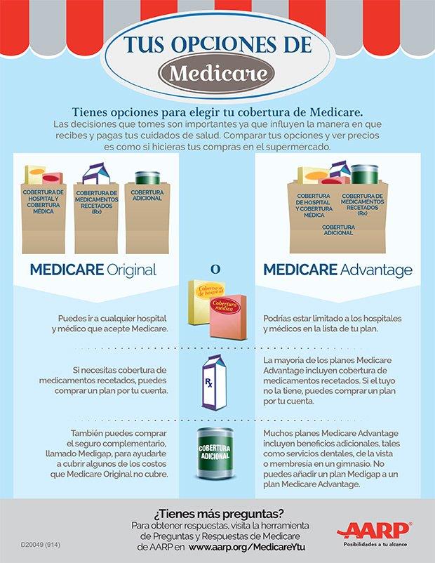 Tus opciones de Medicare - AARP