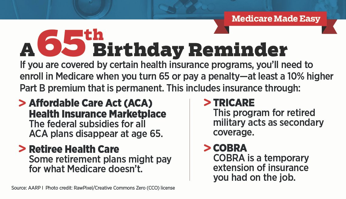 If you are covered by certain health insurance programs, you'll need to switch to Medicare when you turn 65 or pay a penalty - a 10 percent higher part B premium permanently.