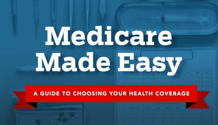Aarp Health Insurance >> What Is Medicare Health Insurance Coverage Costs Choices