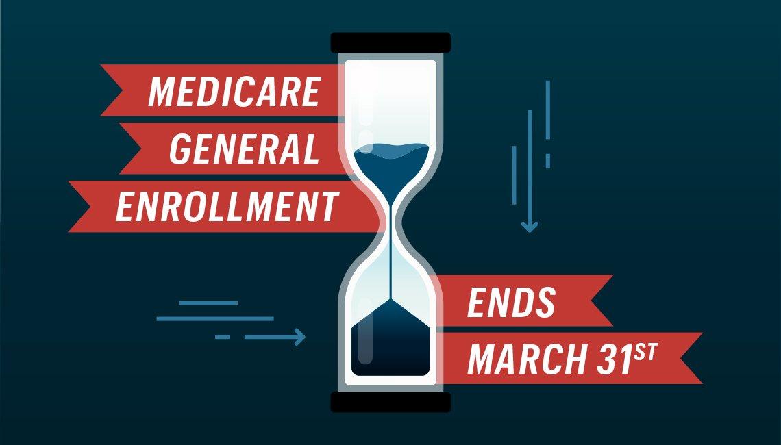 Medicare General Enrollment