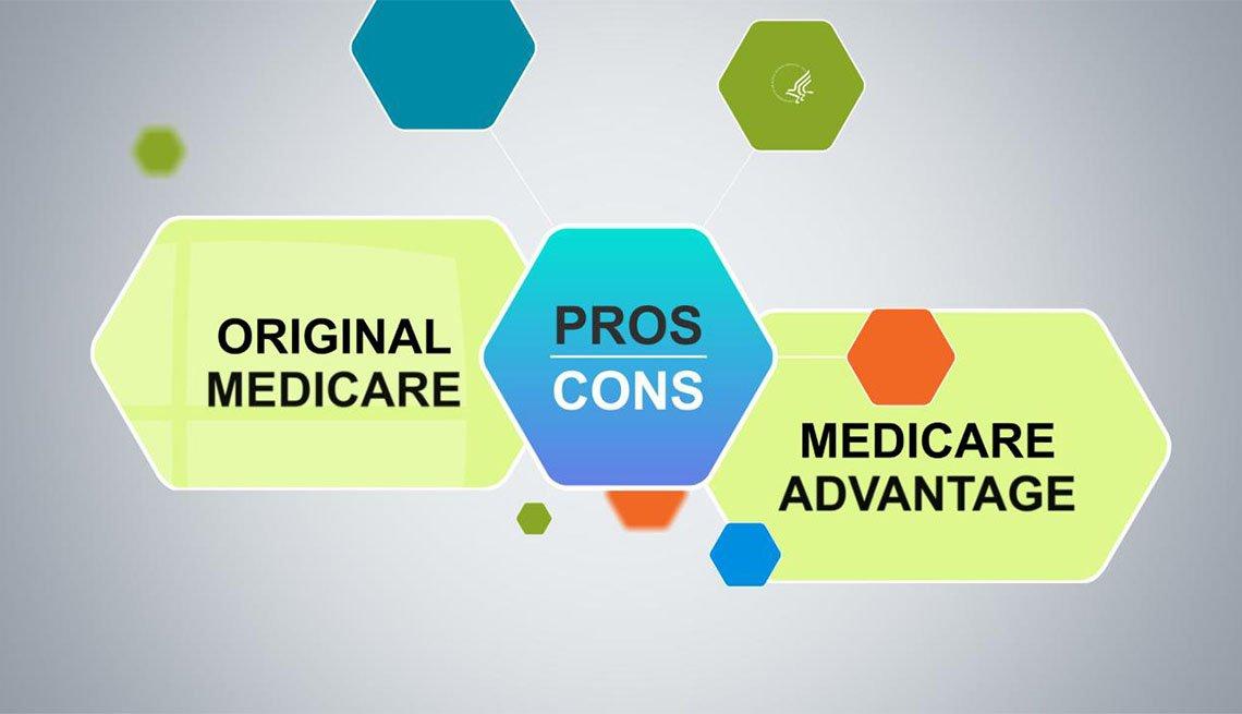 Ilustración sobre Medicare