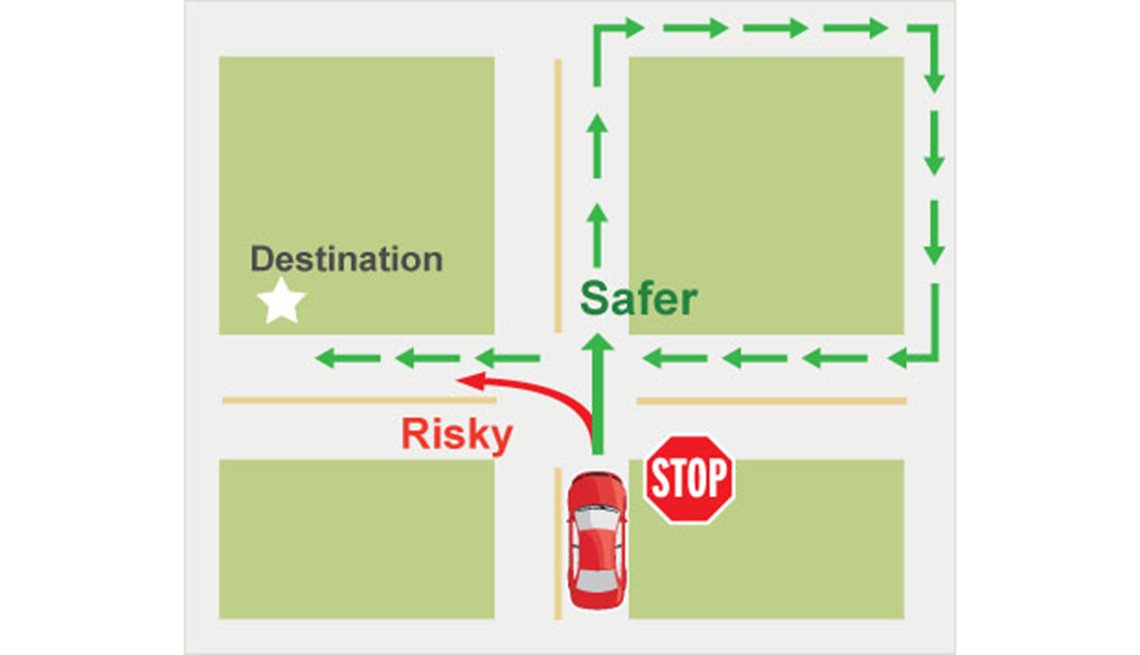 Turns at Intersections, Illustration, AARP Driving Resource Center