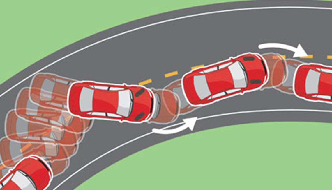 The Car Skids — What You Should Do