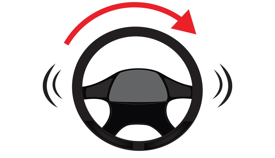 steering wheel, Know how antilock brakes work, Driving Resource Center