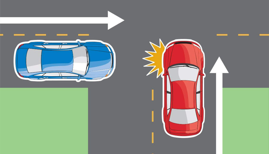 Automobile Intersection Crash Points, Vehicles coming from left Driving Resource Center