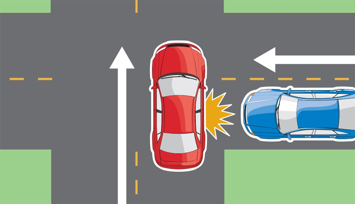 Automobile Intersection Crash Points, Vehicles coming from right Driving Resource Center