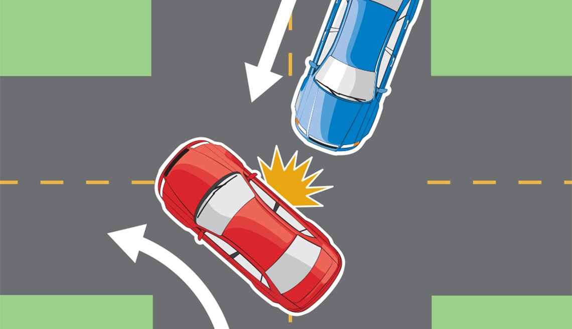 Automobile Intersection Crash Points, Vehicles coming from right, Driving Resource Center