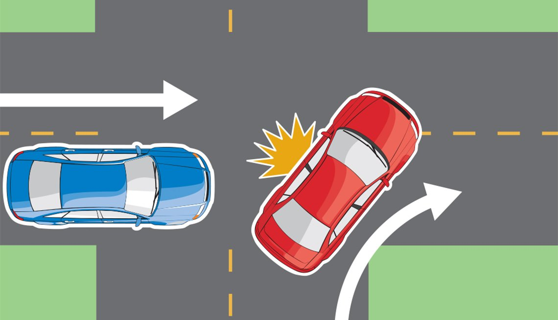 Automobile Intersection Crash Points, Vehicles coming from left, Driving Resource Center