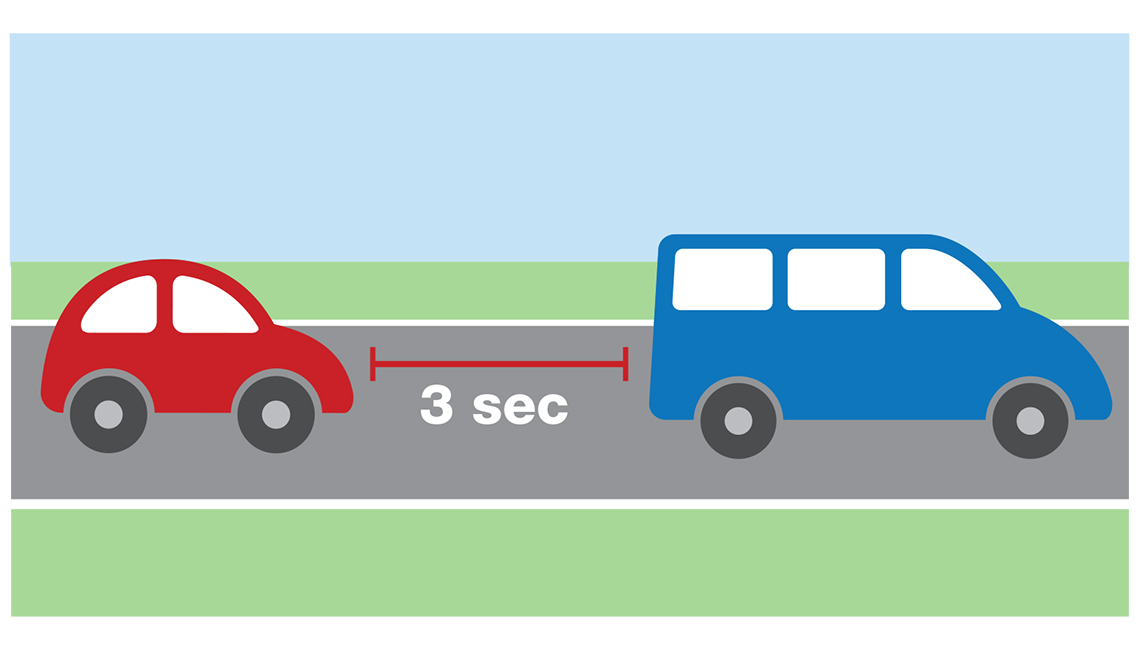 Safe Distance Between Cars While Driving