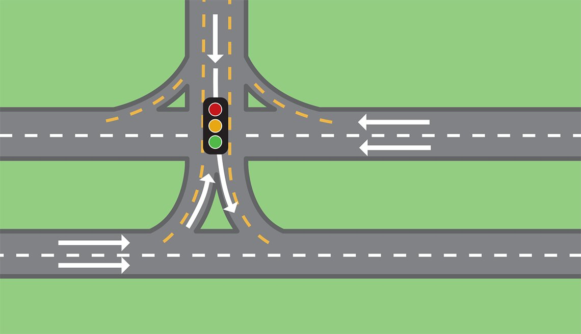 Intersections, Designed for Our Safety, Jughandle turn, Driving Resource Center