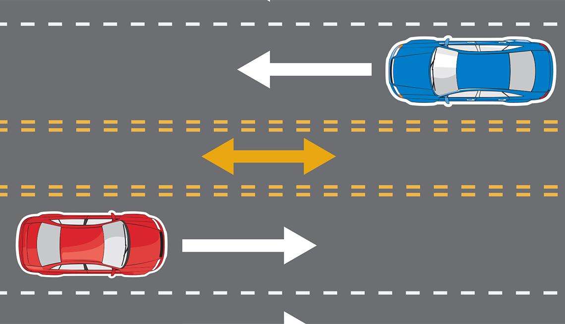 Gráfica muestra una carretera con trazos en el pavimento. Uno de los tres carriles de la vía puede alternar el tráfico en ambos sentidos.