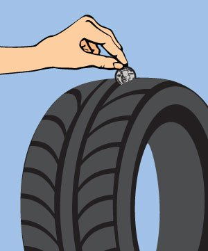 A quarter being placed in the tread of a tire