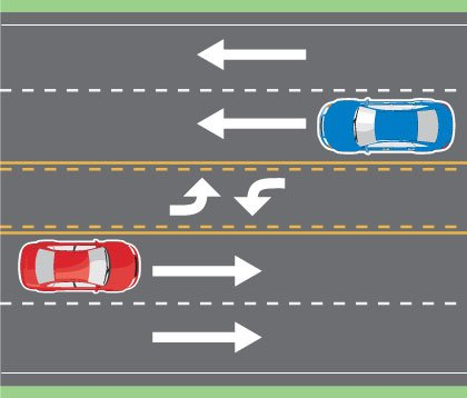 Pavement Markings — Know the Road and Stay Safe - Driver ...