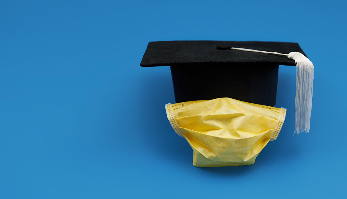 Great Graduation Gifts For The Class Of 2020