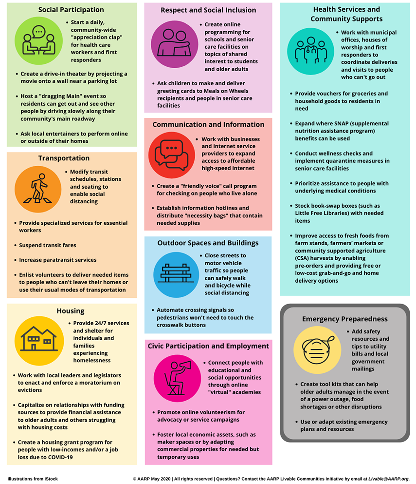 8 Domains Infographic