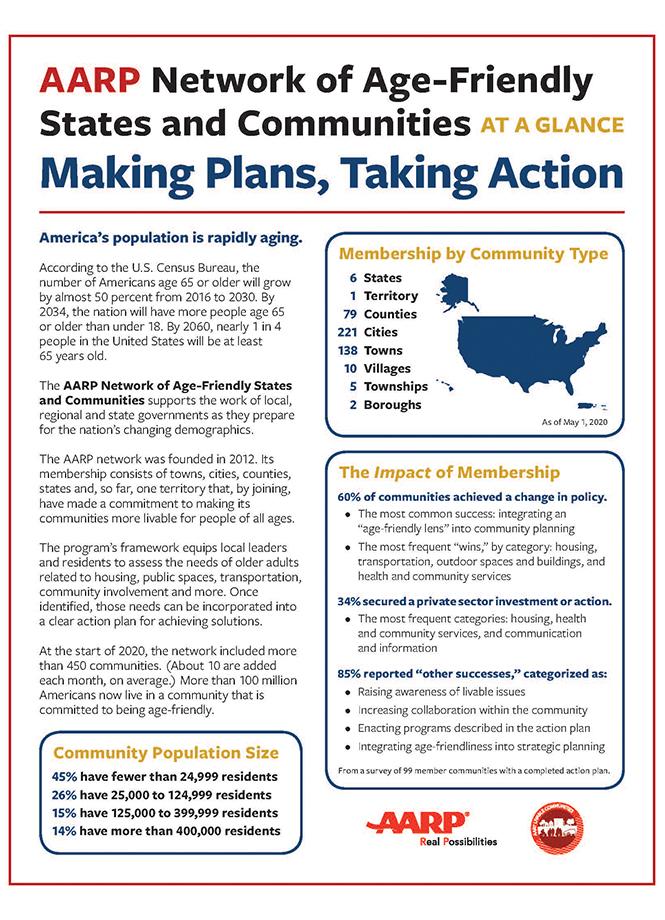 Making Plans, Taking Action