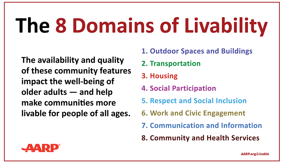 item 1 of Gallery image - The 8 Domains of Livability