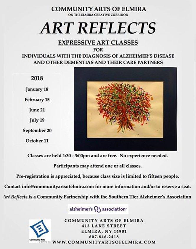 Chemung Community Arts Poster