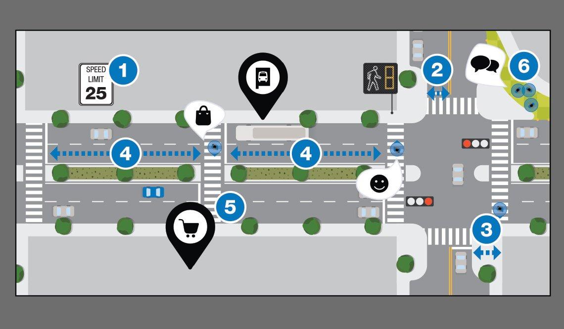 Safely Designed Street