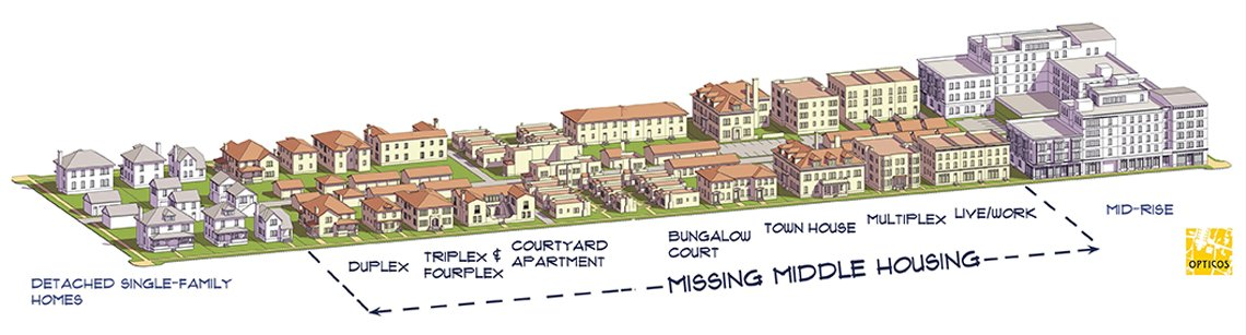 Missing Middle Housing Streetscape