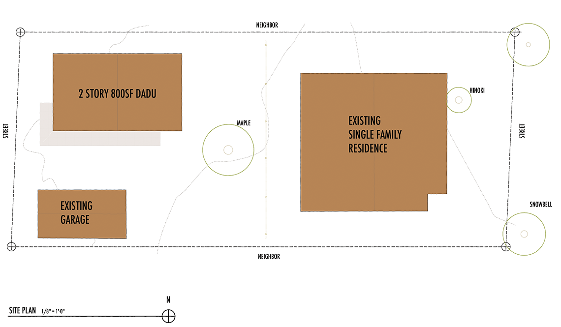 Broom site diagram