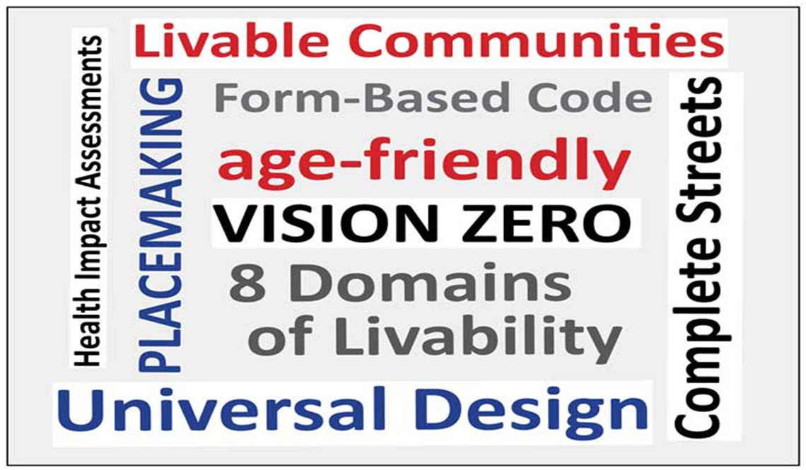 A word cloud about livable communities