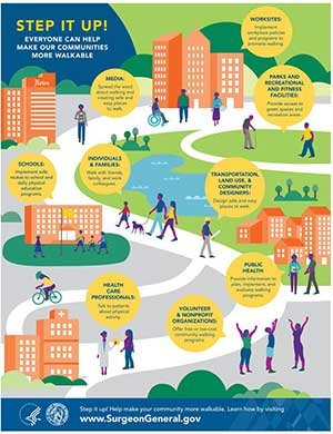 Step It Up infographic from the Office of the U.S. Surgeon General