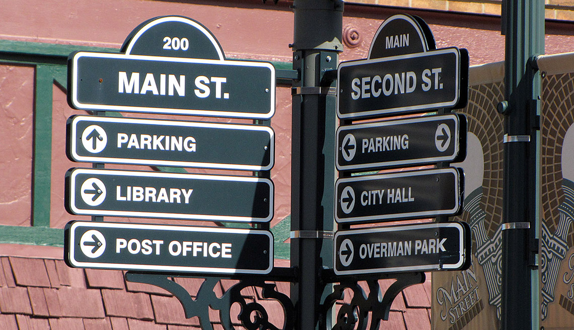 Wayfinding, Signs, Directory Signs, Livability Index, Livable Communities