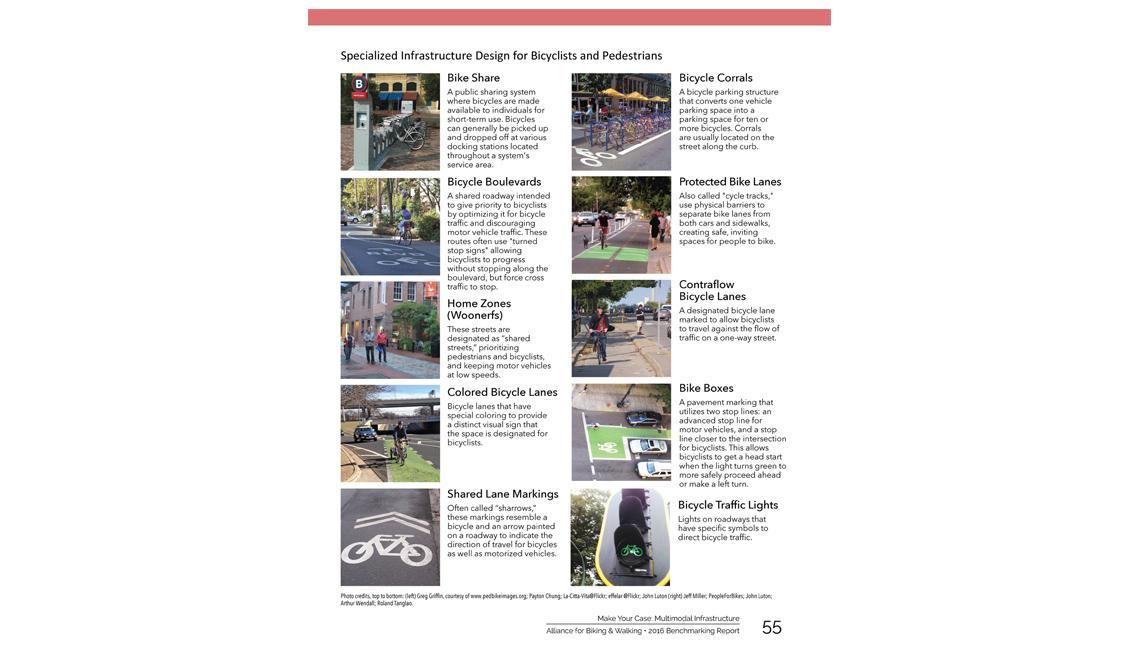 Chart Showing Biking And Walking Infrastructure, Biking And Walking Report, Livable Communities