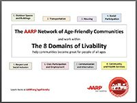 Check out a pictorial introduction to the 8 Domains of Livability.