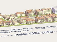 An illustrated streetscape showing Missing Middle Housing