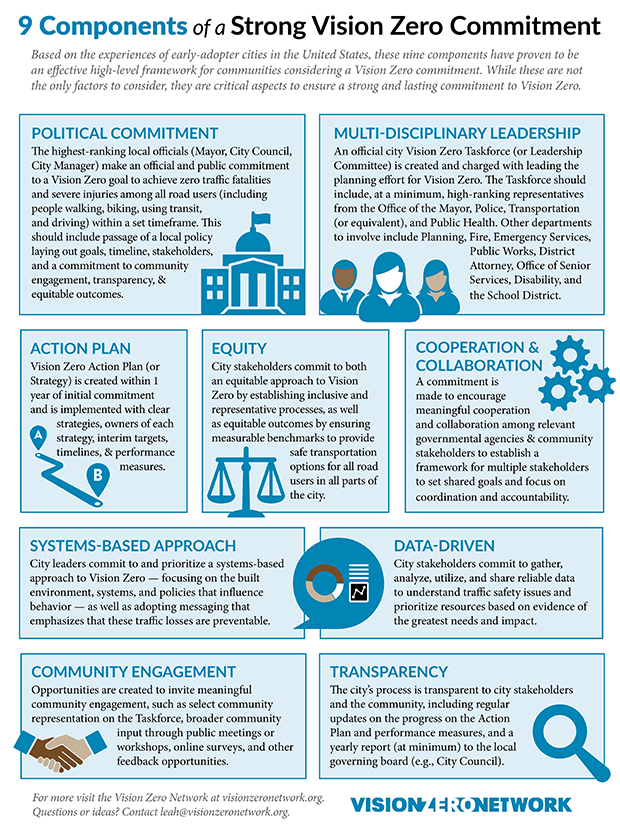 Fact sheet about the 9 Components of a Strong Vision Zero Commitment