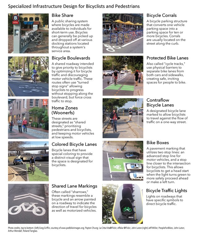 A page from the Alliance for Bicyling and Walking's 2016 Benchmaking Report showing specialized infrastructure design for bicylists and pedestrians